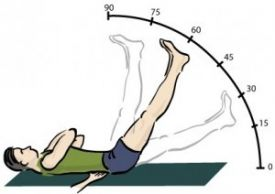 Core stability oefeningen: gestrekt been tillen